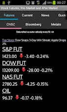 Stock Futures Android Finance