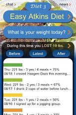 Atkins Diet Android Health & Fitness