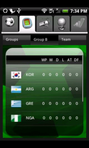 Top Android Apps to Monitor World Cup Scores