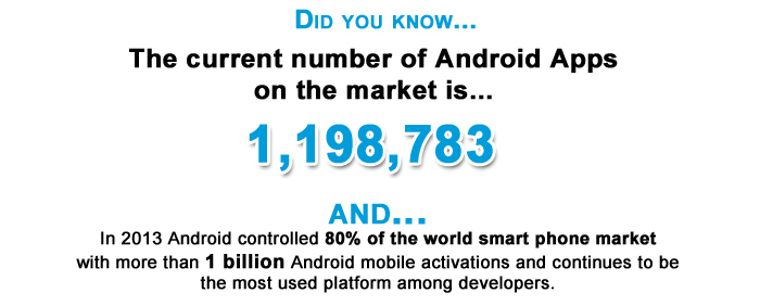 The current number of Android apps in the market is