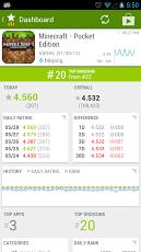 app.stats