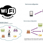 android wi-fi direct