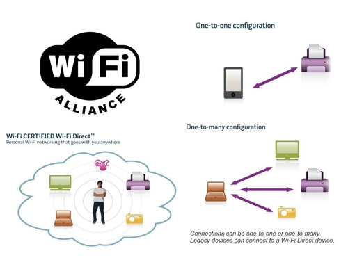 Android Wi-Fi Direct Vulnerability Detected